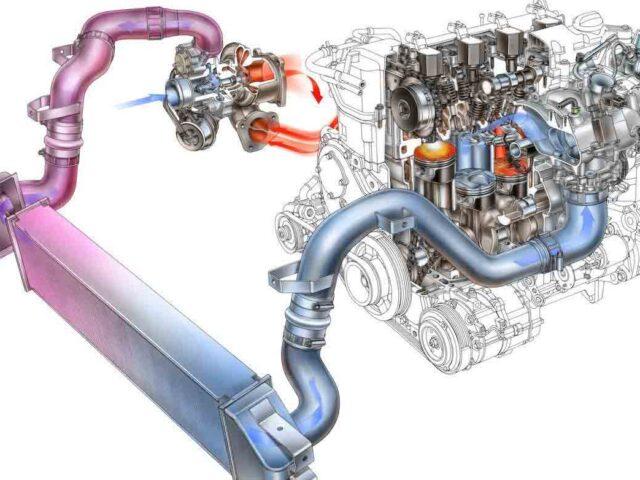Принцип работы турбины (схема)